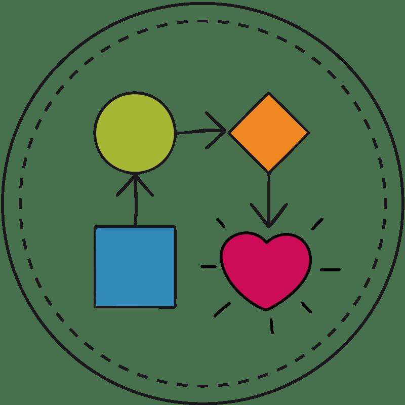 Rückemänner Webdesign Agentur Prozess Icon